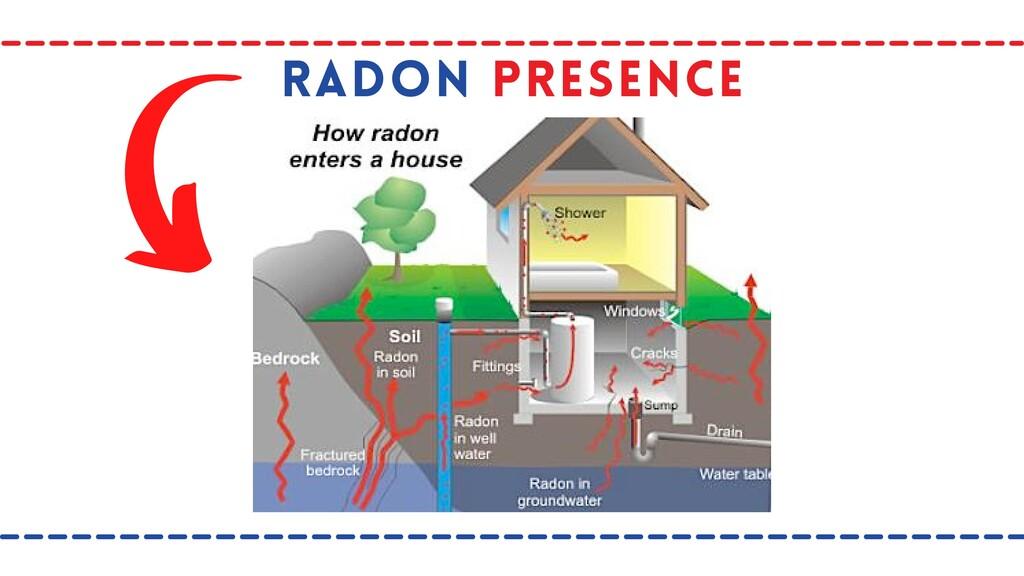 Radon presence