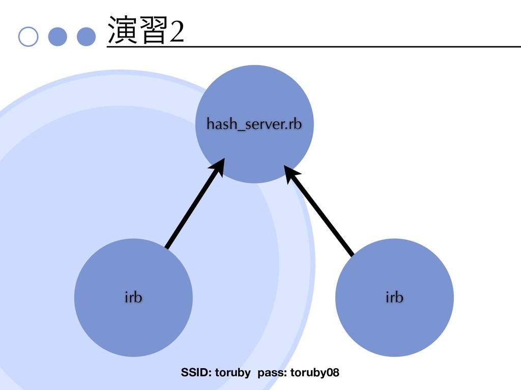 ԋश2 SSID: toruby pass: toruby08 hash_server.rb ...