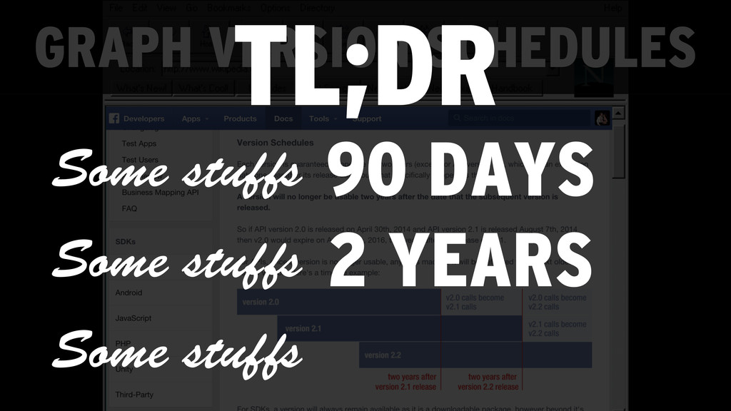 GRAPH VERSION SCHEDULES TL;DR 90 DAYS 2 YEARS S...
