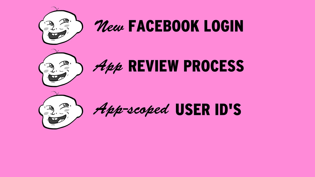 FACEBOOK LOGIN New REVIEW PROCESS App USER ID'S...
