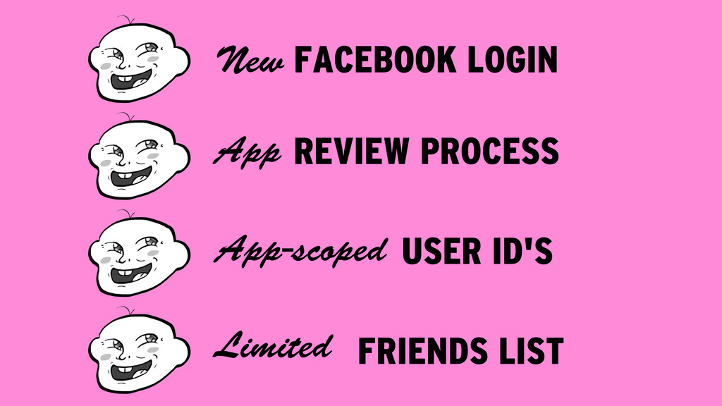 FRIENDS LIST Limited FACEBOOK LOGIN New REVIEW ...
