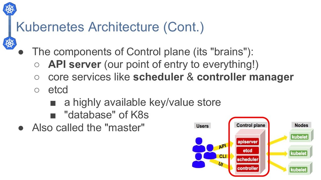 Kubernetes Architecture (Cont.) ● The component...