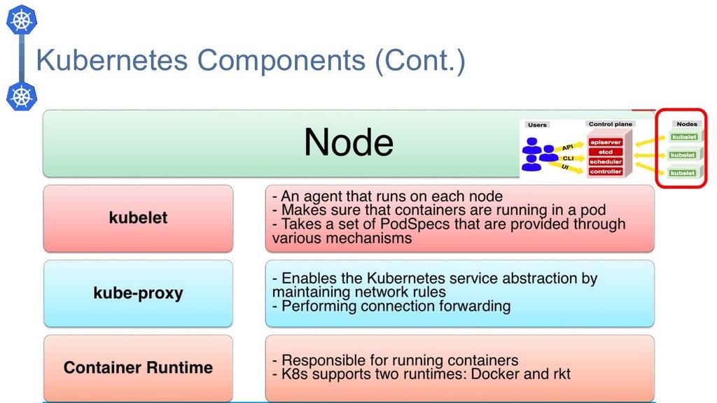 Kubernetes Components (Cont.)