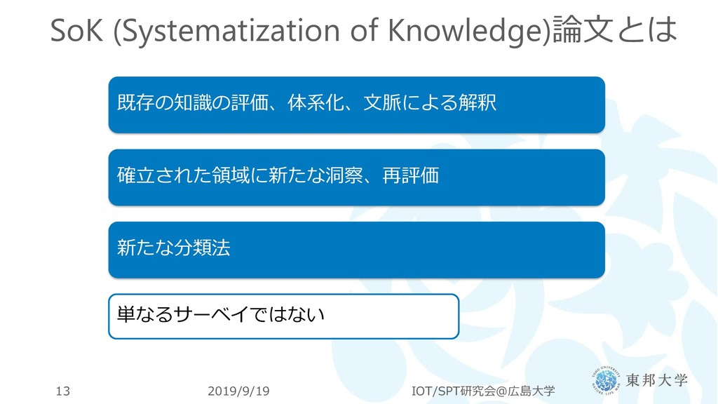 SoK (Systematization of Knowledge)論文とは 2019/9/1...