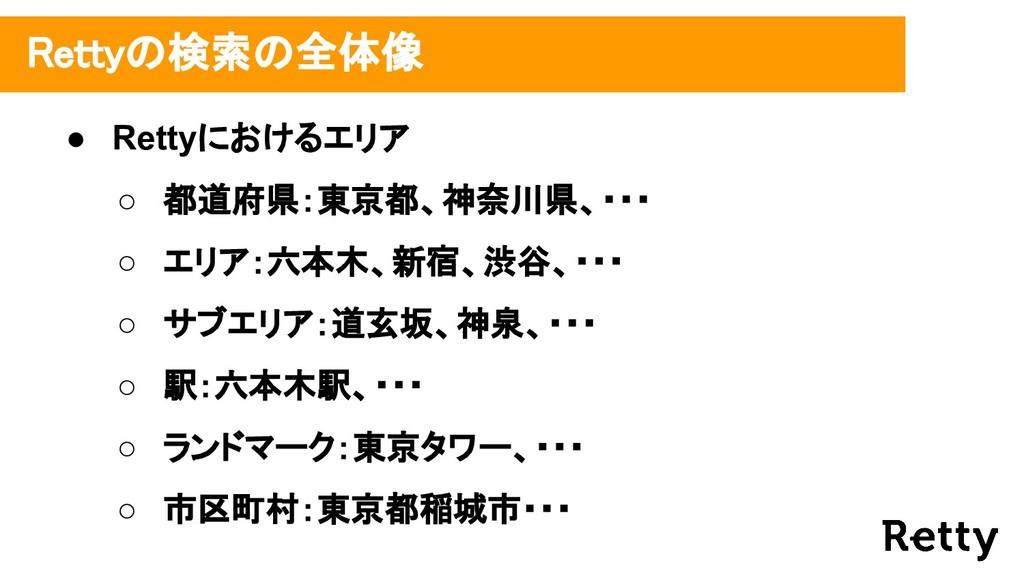 ● Rettyにおけるエリア ○ 都道府県:東京都、神奈川県、・・・ ○ エリア:六本木、新宿...