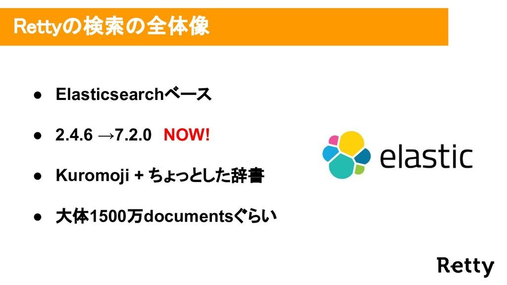 ● Elasticsearchベース ● 2.4.6 →7.2.0 NOW! ● Kuromo...