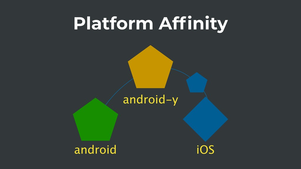 Platform Affinity android iOS android-y