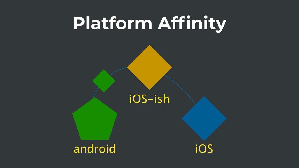 Platform Affinity android iOS iOS-ish