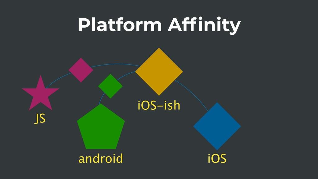 Platform Affinity android iOS iOS-ish JS