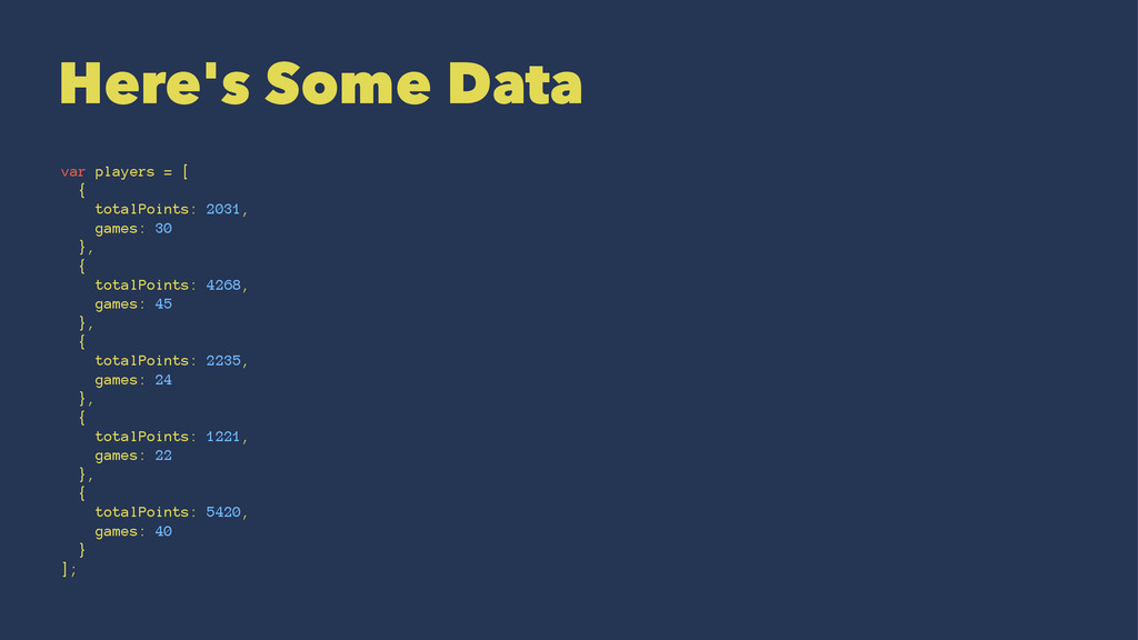 Here's Some Data var players = [ { totalPoints:...