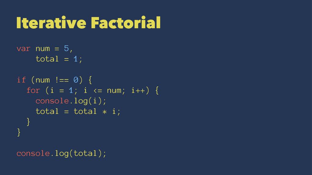 Iterative Factorial var num = 5, total = 1; if ...