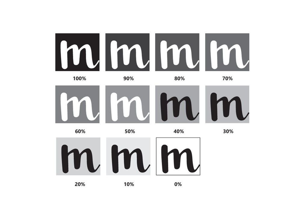0% 10% 20% 40% 50% 60% 30% 80% 90% 100% 70%