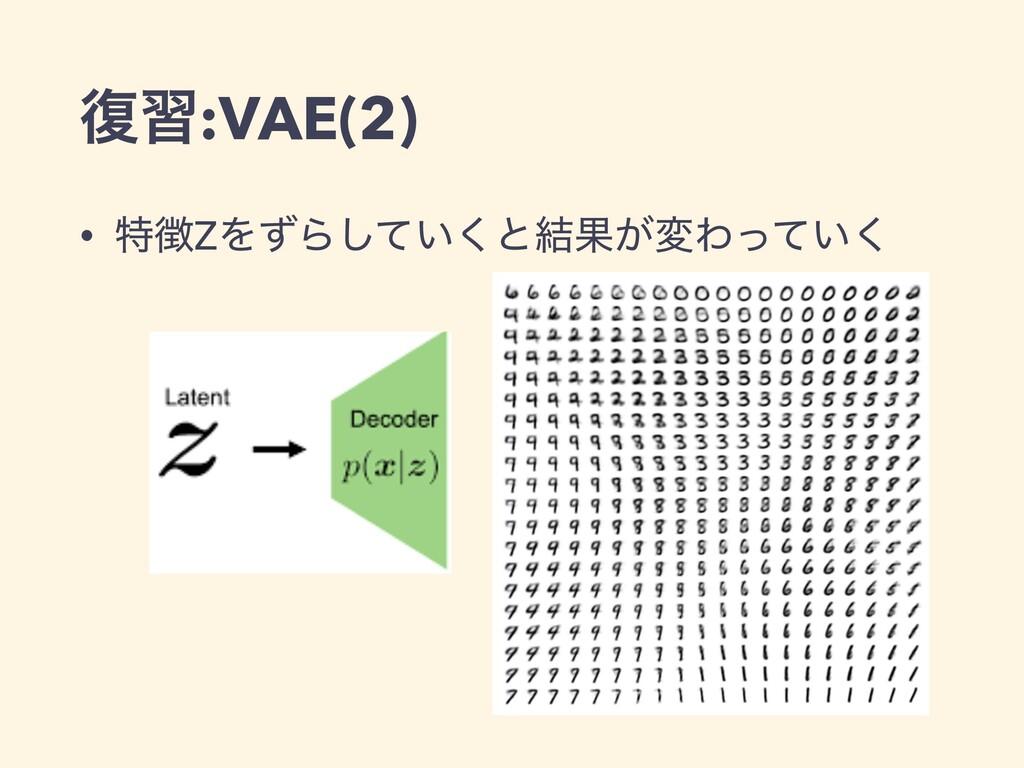 ෮श:VAE(2) • ಛZΛͣΒ͍ͯ͘͠ͱ݁Ռ͕มΘ͍ͬͯ͘