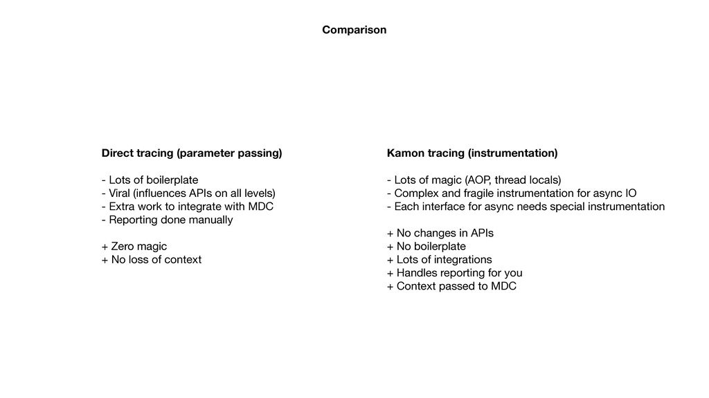 Comparison Direct tracing (parameter passing) -...