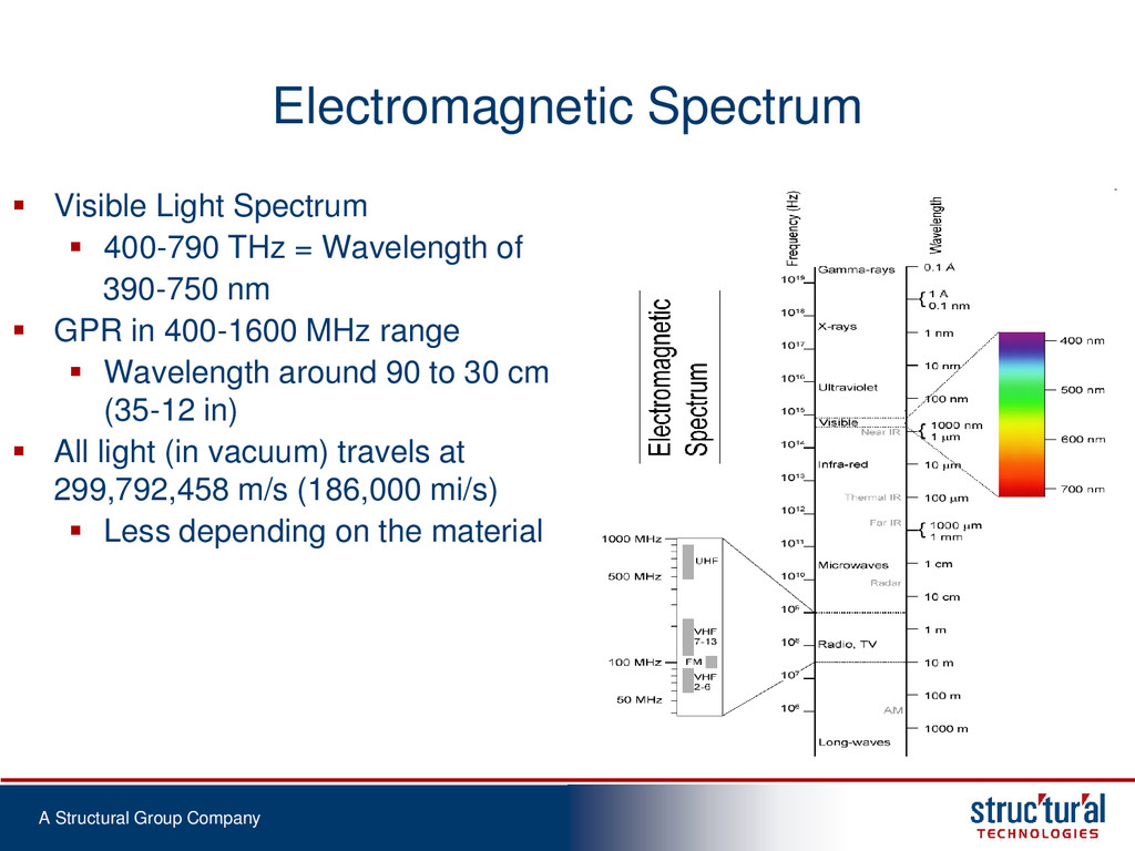 A Structural Group Company Electromagnetic Spec...