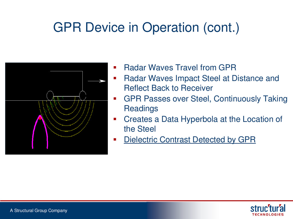 A Structural Group Company GPR Device in Operat...