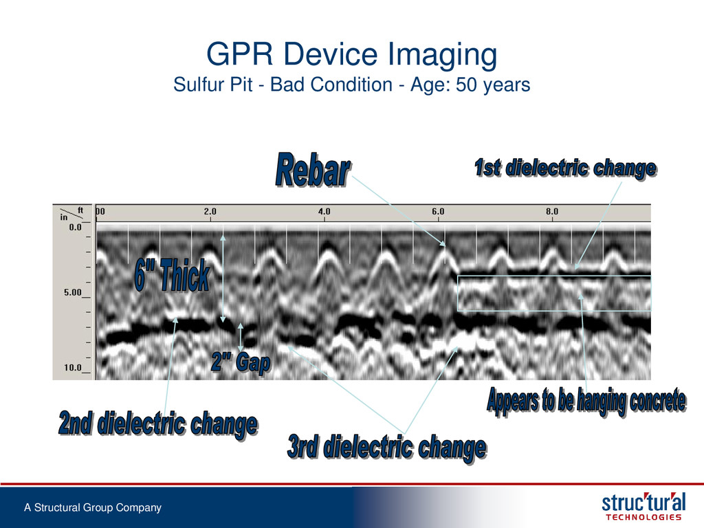 A Structural Group Company GPR Device Imaging S...