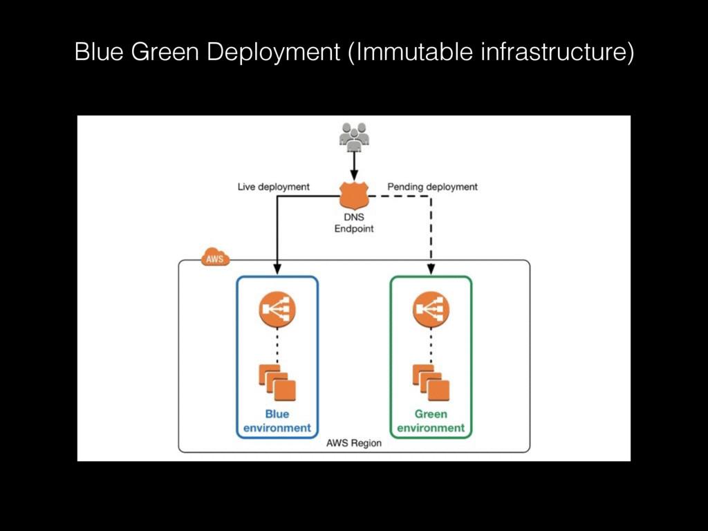Blue Green Deployment (Immutable infrastructure)