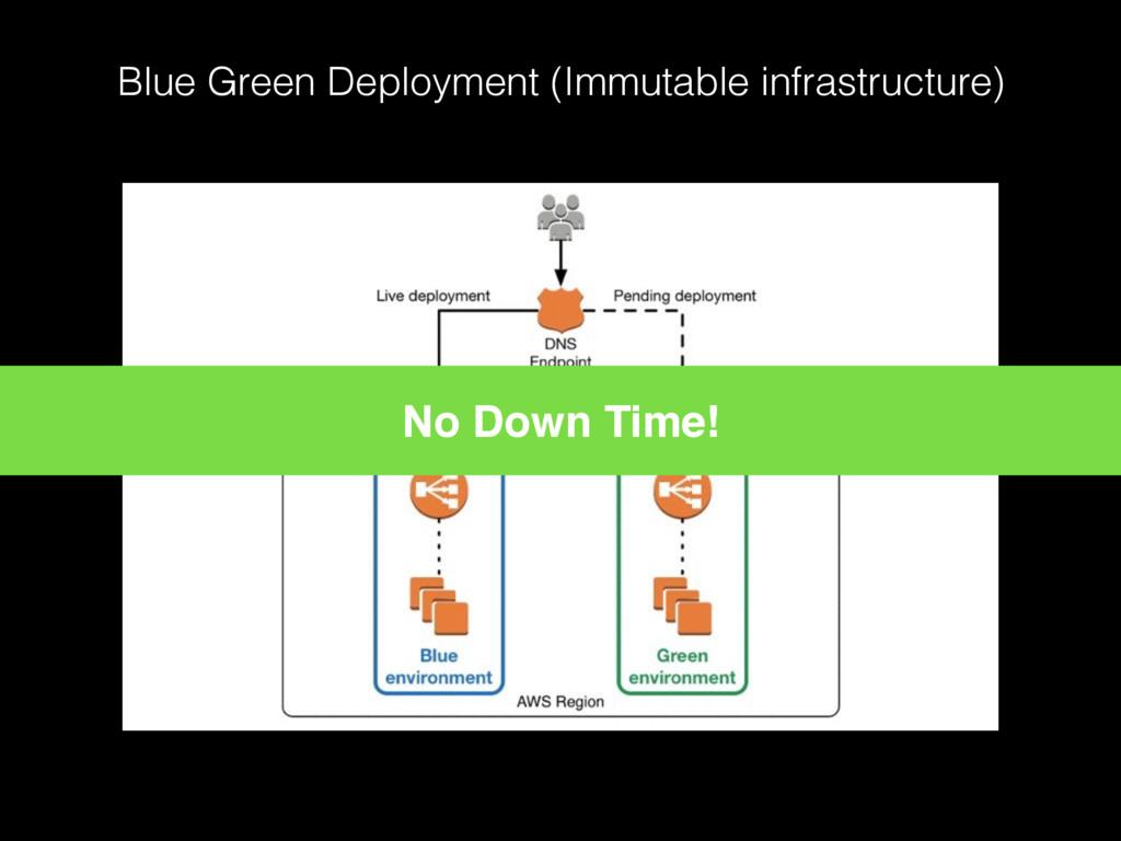 Blue Green Deployment (Immutable infrastructure...
