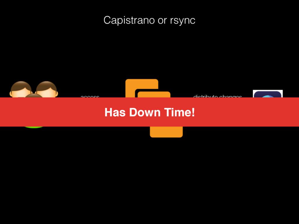 Capistrano or rsync access distribute changes H...
