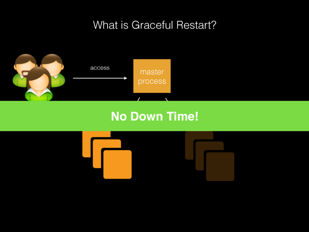 access master process folk new children kill gr...