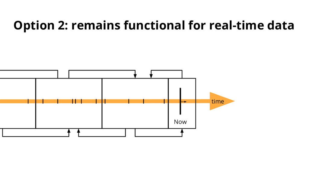 Option 2: remains functional for real-time data...