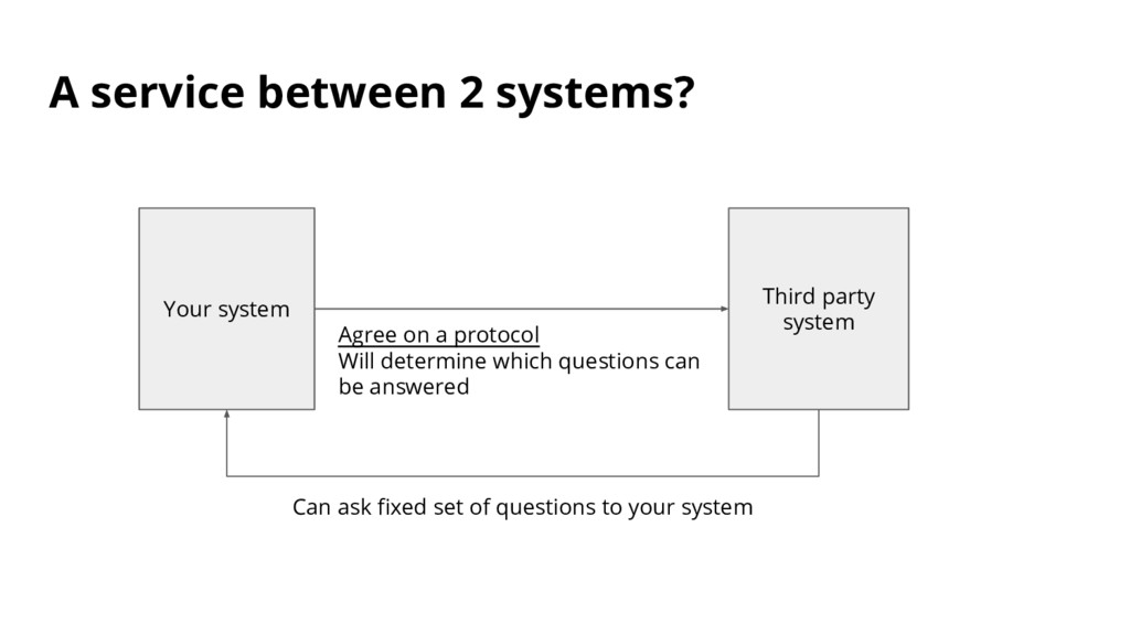 A service between 2 systems? Your system Third ...