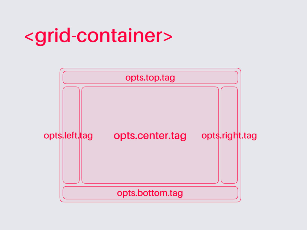 <grid-container> opts.center.tag opts.top.tag o...
