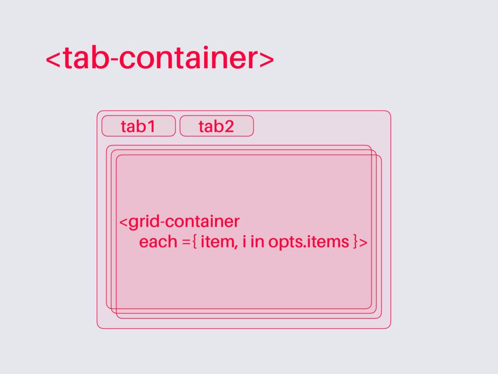<tab-container> <grid-container each ={ item, i...