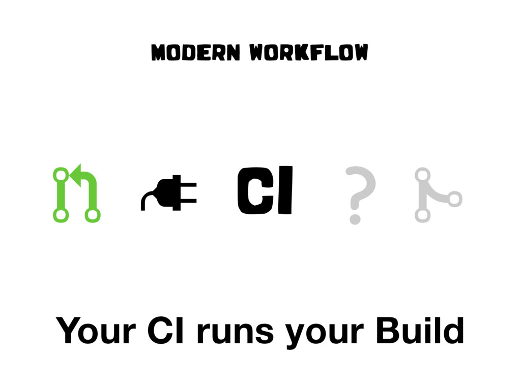 """"""" CI # Your CI runs your Build MODERN WORKFLOW !"""