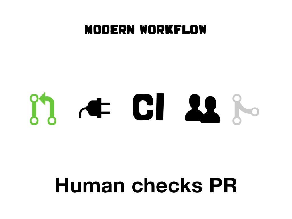 """"""" CI # Human checks PR MODERN WORKFLOW ! $"""