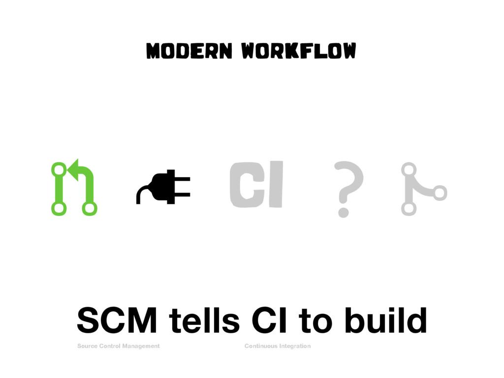 """ CI # SCM tells CI to build MODERN WORKFLOW ! ..."
