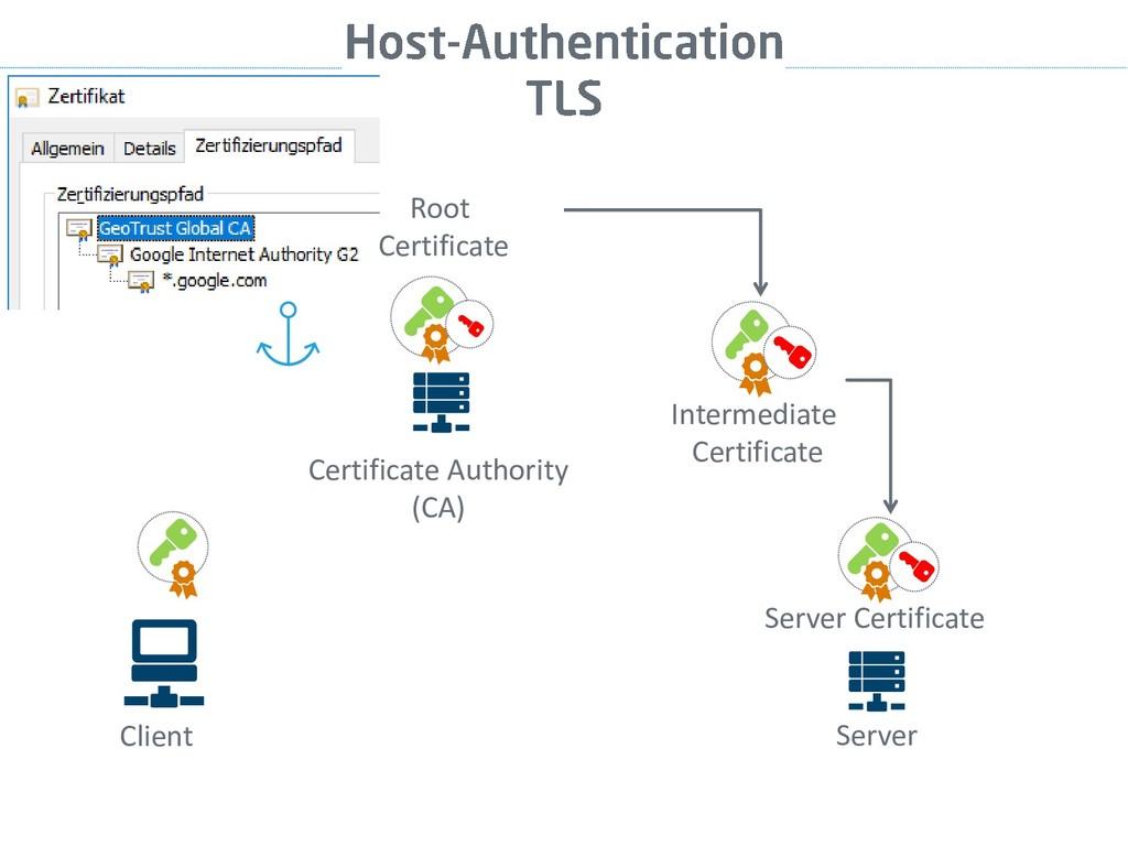 Intermediate Certificate Server Certificate Cer...