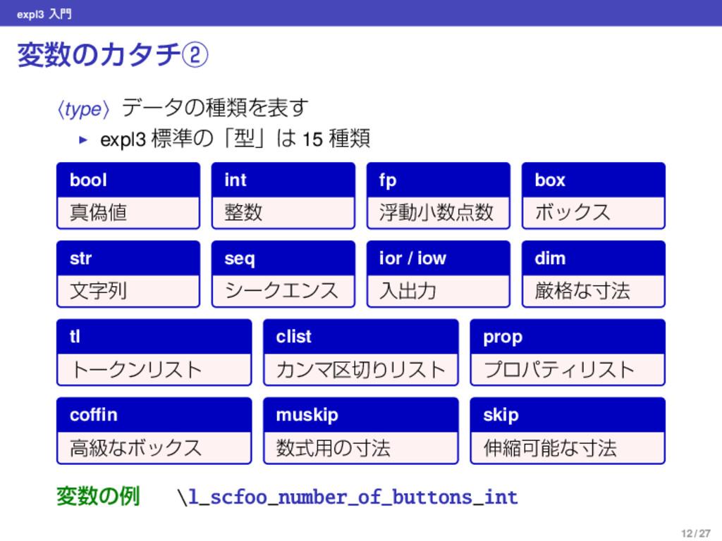 expl3 ೖ มͷΧλνᶄ ⟨type⟩ σʔλͷछྨΛද͢ ▶ expl3 ඪ४ͷʮܕ...