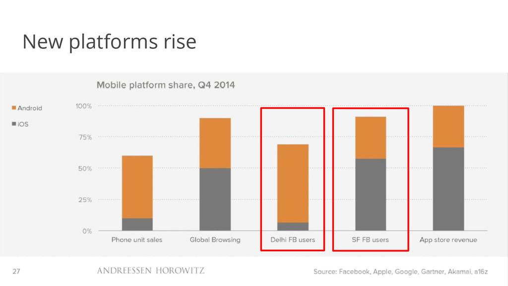 New platforms rise