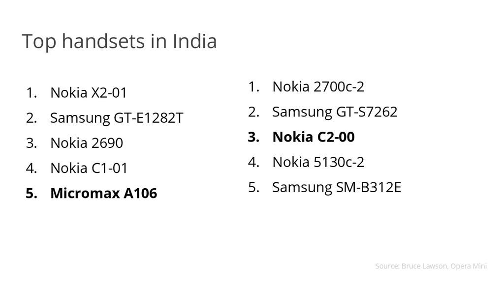 Source: Bruce Lawson, Opera Mini 1. Nokia X2-01...