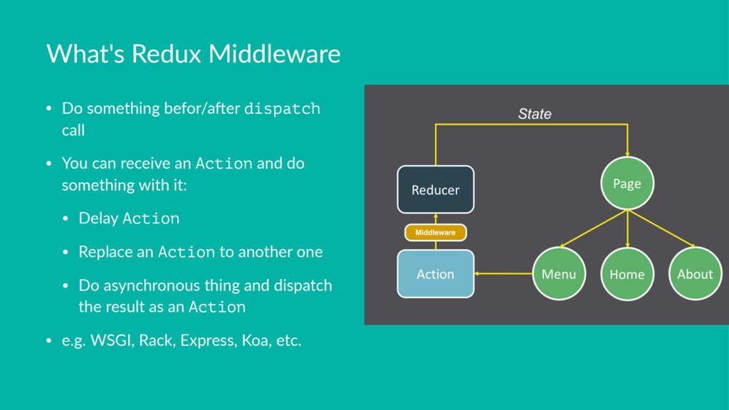 What's Redux Middleware • Do something befor/a2...