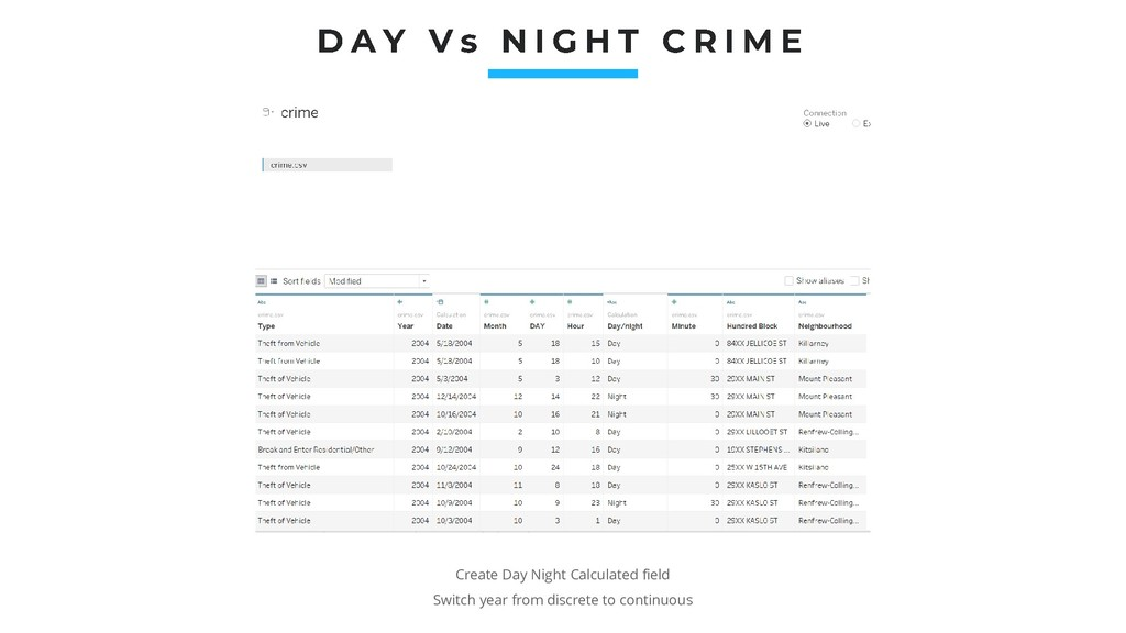 Create Day Night Calculated field Switch year f...
