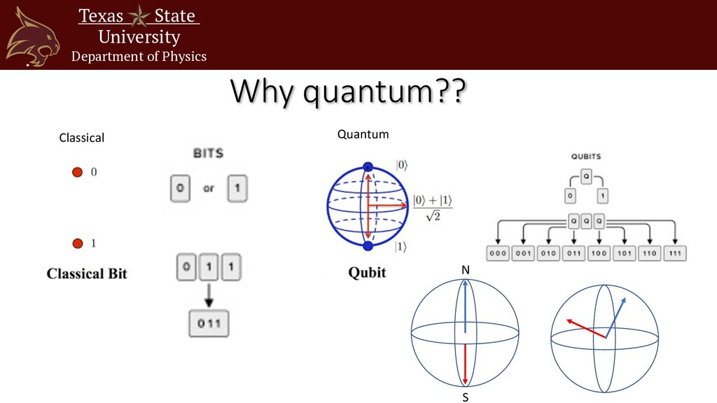 Texas State University Department of Physics Wh...