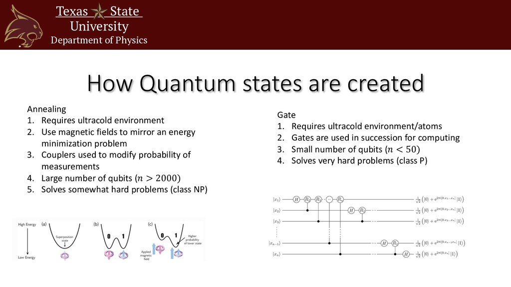 Texas State University Department of Physics Ho...