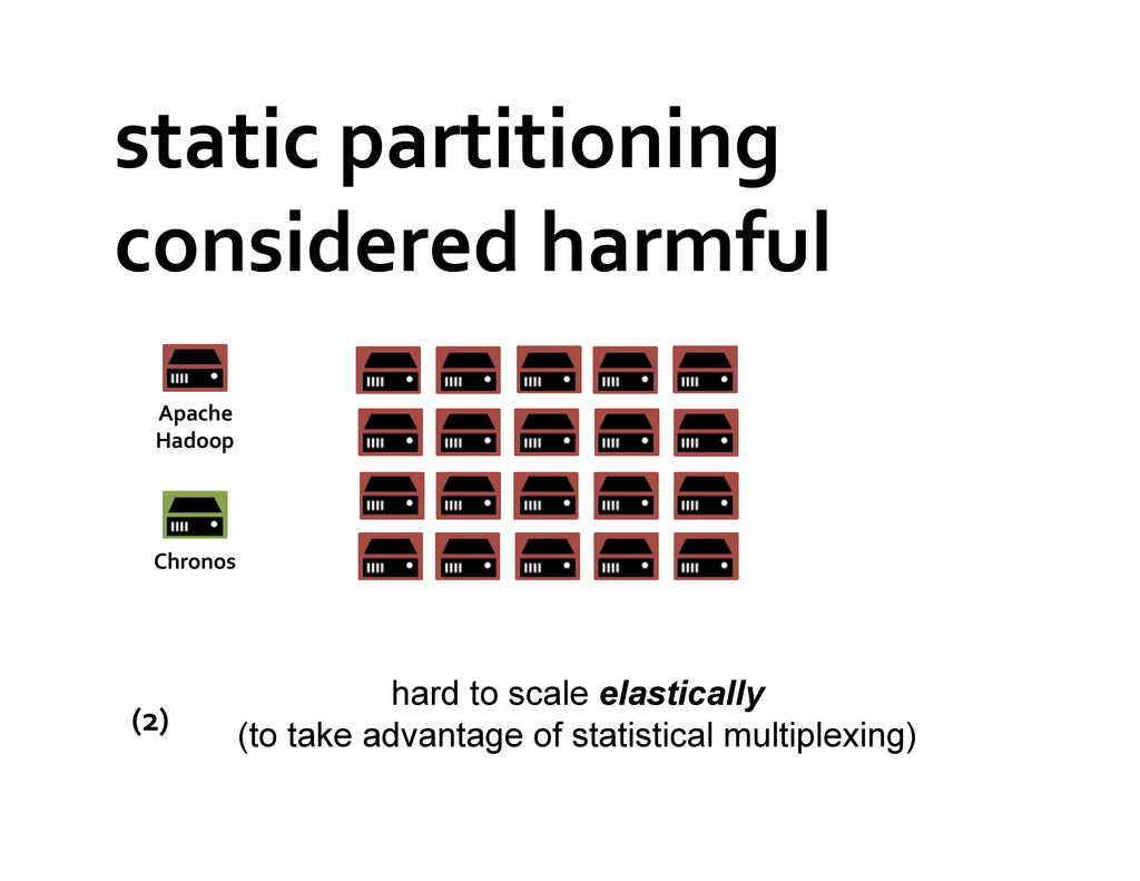 static partitioning  considered harmfu...