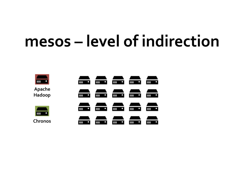 mesos – level of indirection  Ap...