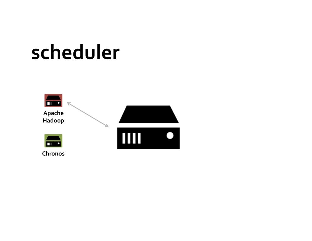 scheduler  Apache  Hadoop  Chronos