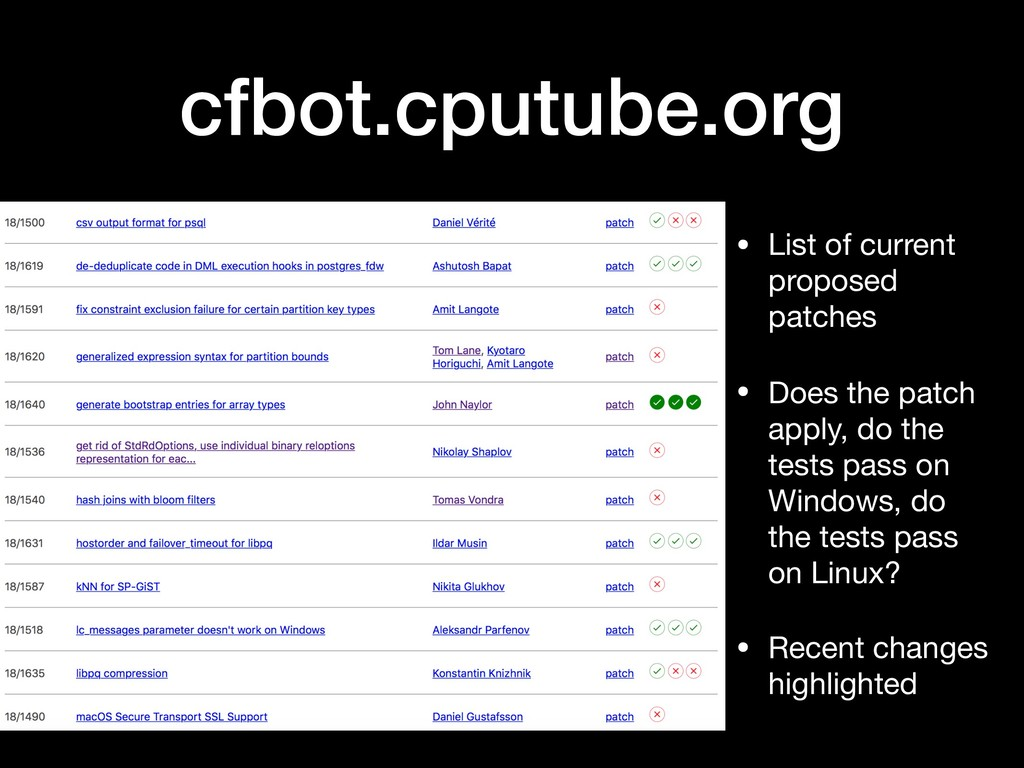 cfbot.cputube.org • List of current proposed pa...