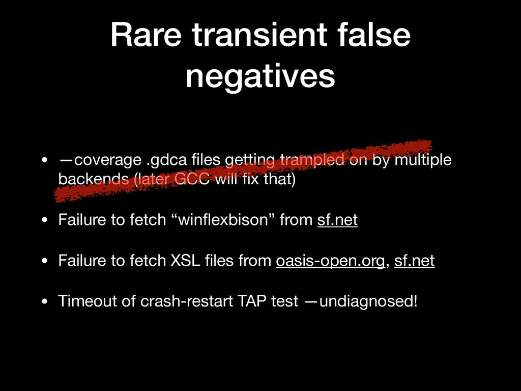Rare transient false negatives • —coverage .gdc...