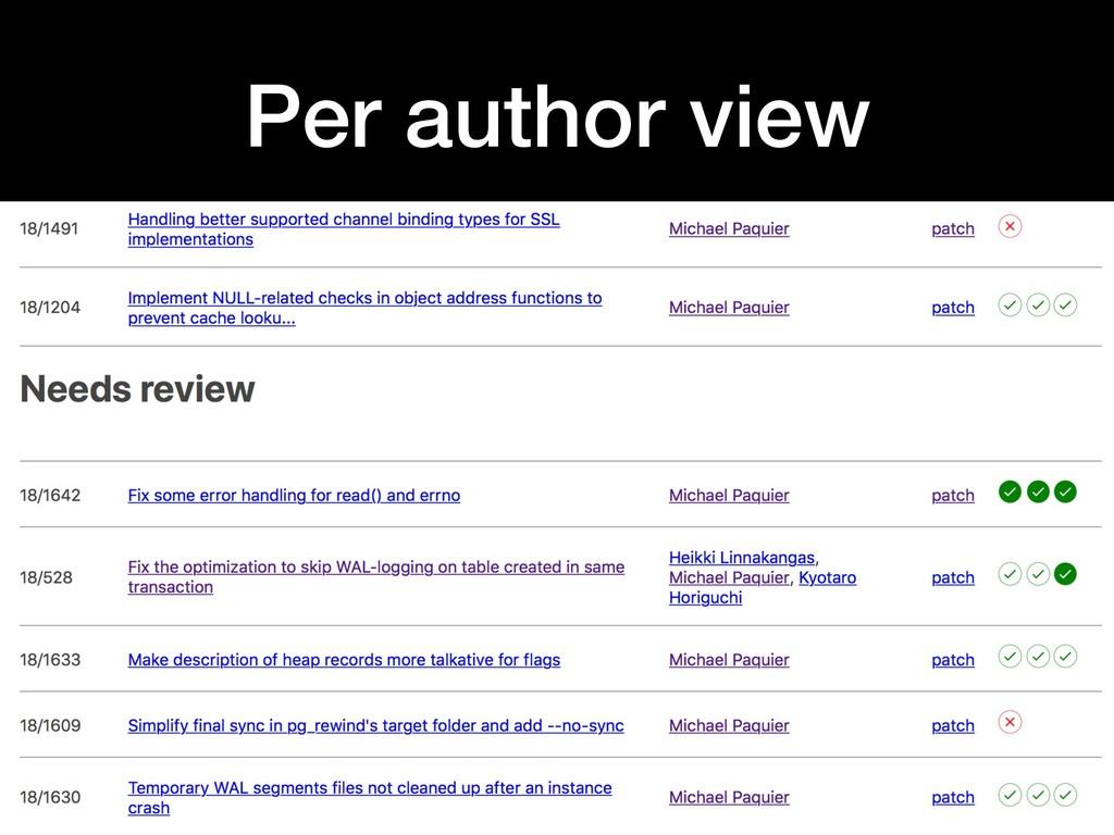 Per author view