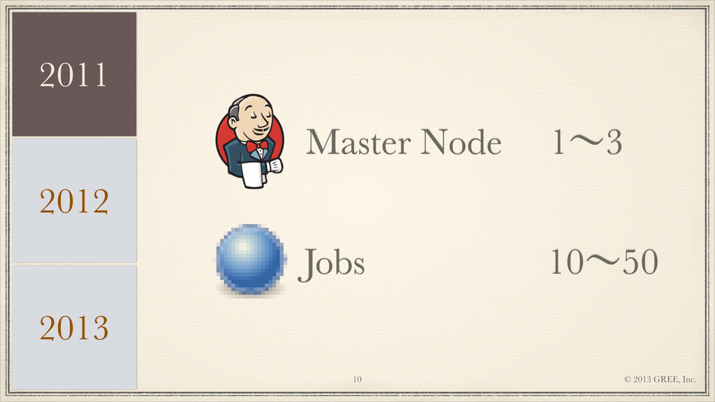© 2013 GREE, Inc. !10 Master Node Jobs 2011 201...