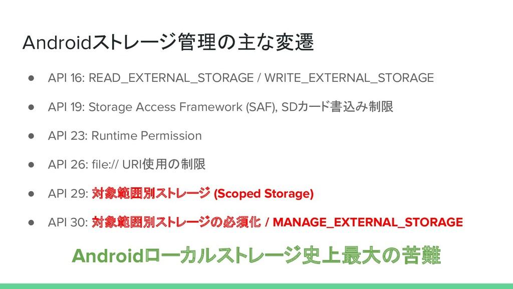Androidストレージ管理の主な変遷 ● API 16: READ_EXTERNAL_STO...