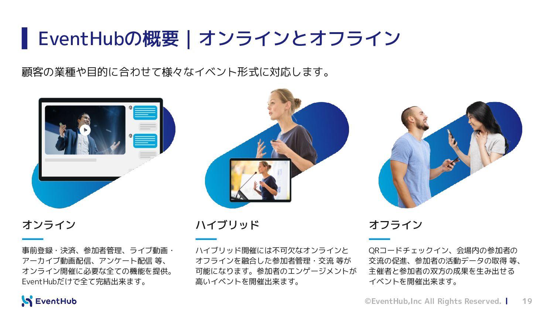 サービスについて EventHubが狙う市場 USD 404.45 billion (40兆円...