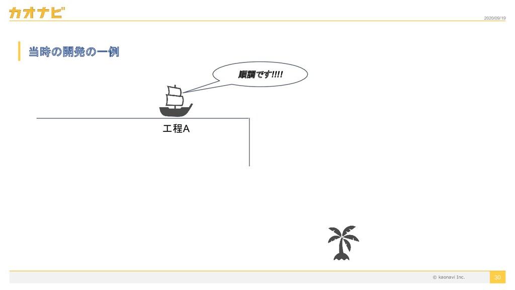 2020/09/19 30 当時の開発の一例 工程A 順調です!!!! © kaonavi I...
